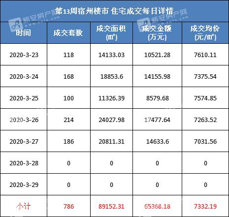 http://www.ahxinwen.com.cn/jiankangshenghuo/132203.html
