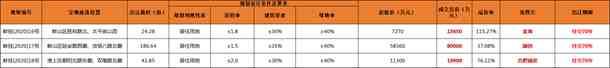 http://www.ahxinwen.com.cn/anhuifangchan/159048.html
