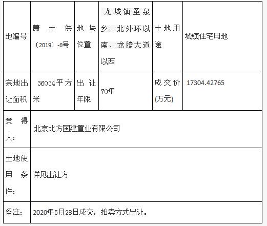 http://www.house31.com/jinrongshichang/119817.html