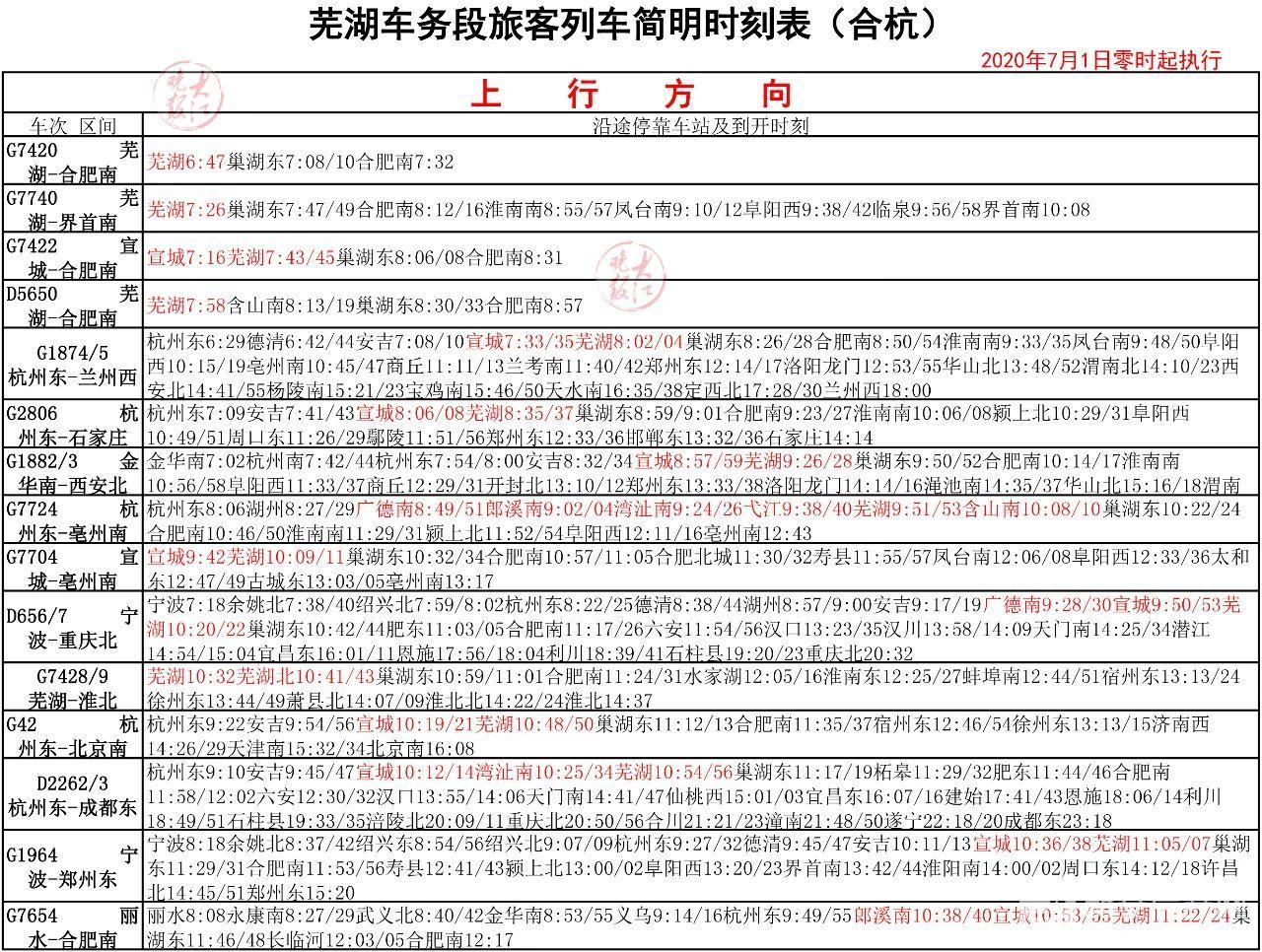 沪汉蓉时刻表_宣城高铁时刻表来了!来看看有你想去的城市吗?-新安房产网