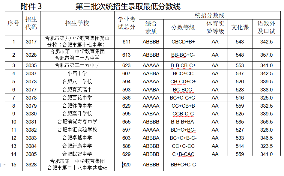 640 (4)