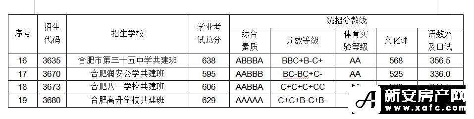 640 (5)