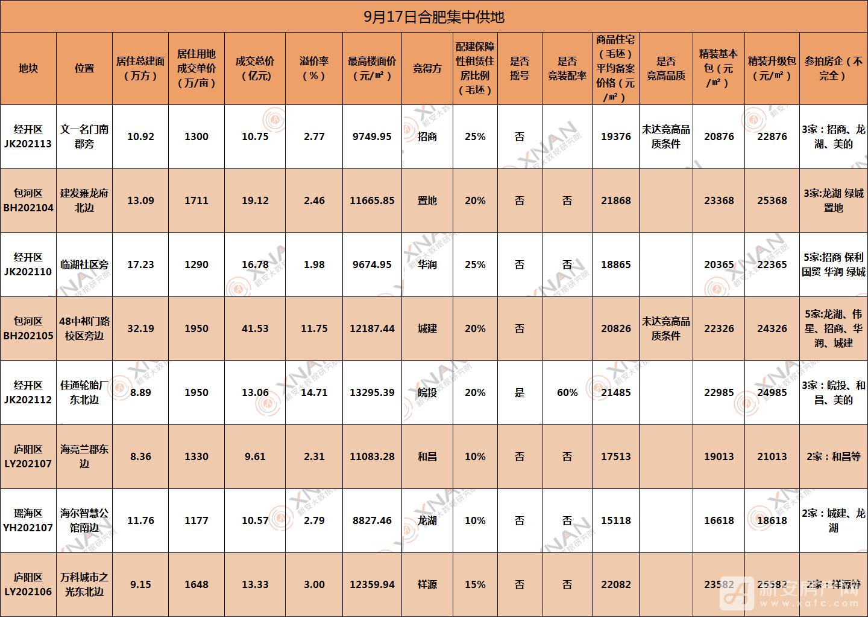 7D367E58-8B78-4ea0-A569-1<span class=